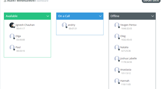 Call Center Agent-Overview-Real-Time-Dashboard