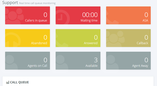 Contact-Center-Overview-Dashboard
