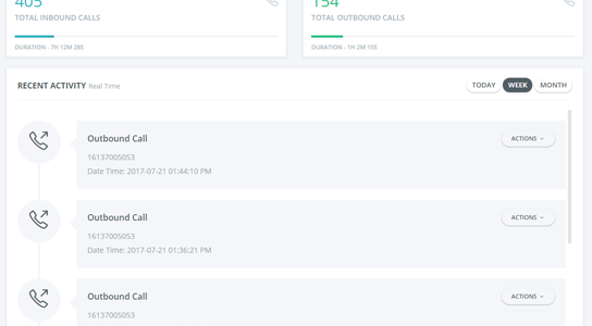 Call Center Contact Activity Feature