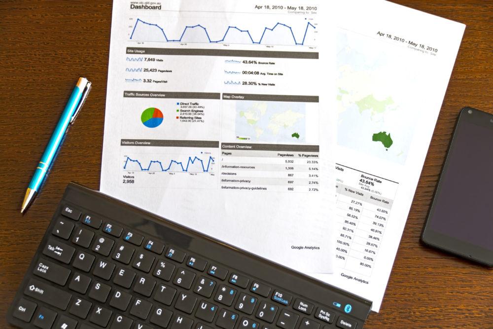 Digital marketing analytics Call Center Reports