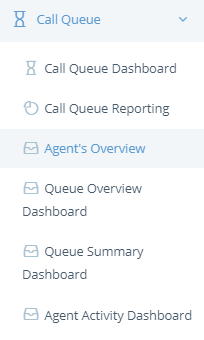 Remote Sales team Dashboards